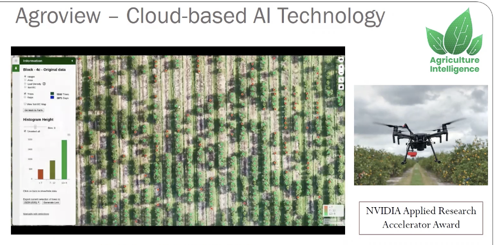 AI in Agricultural and Natural Systems: Yiannis Ampatzidis and Brian Stucky